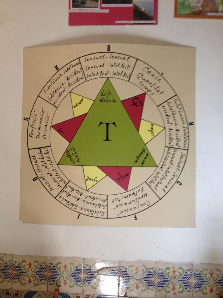 Skizze für eine mechanische Beweistafel. Die farbigen Dreiecke sind drehbar.