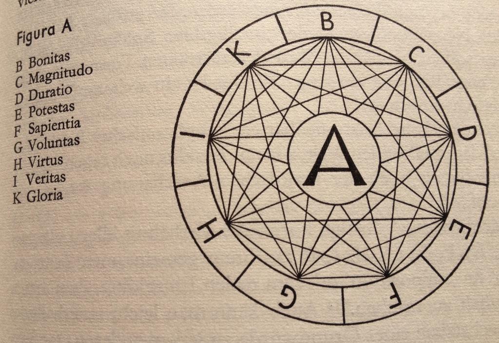 Die Figur A