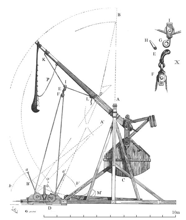 Belagerungsmaschine Trebuchet